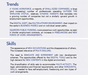 A snapshot of the trends in skills